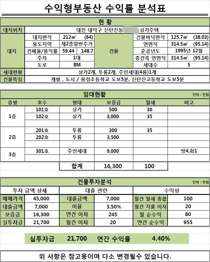 상가주택 신탄진동 17-11.jpg