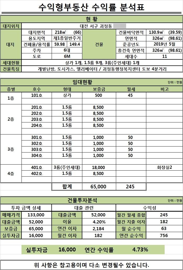 괴정동 76-18.jpg